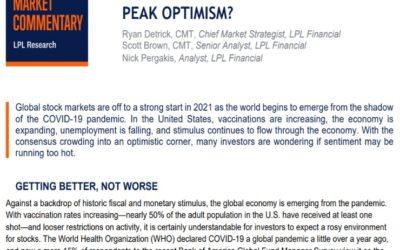 Peak Optimism?   Weekly Market Commentary   April 19, 2021